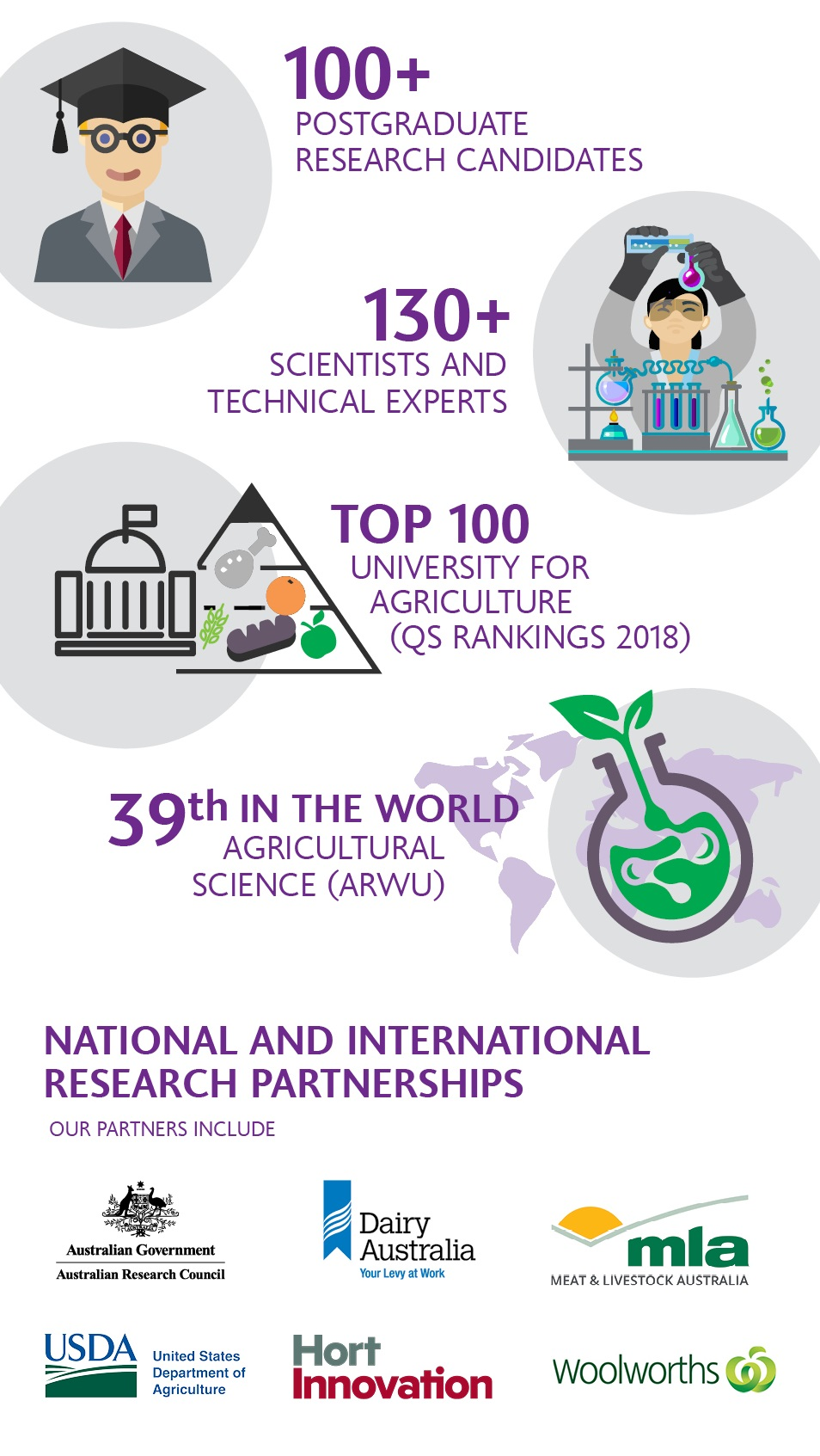 Infographic on TIA research 2019