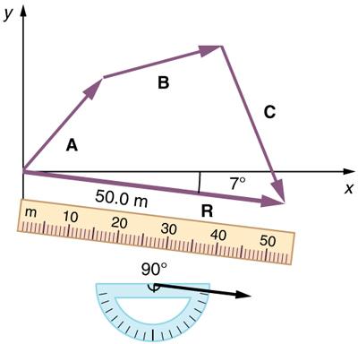 module 9 vectors mathematics pathways university of tasmania australia. Black Bedroom Furniture Sets. Home Design Ideas