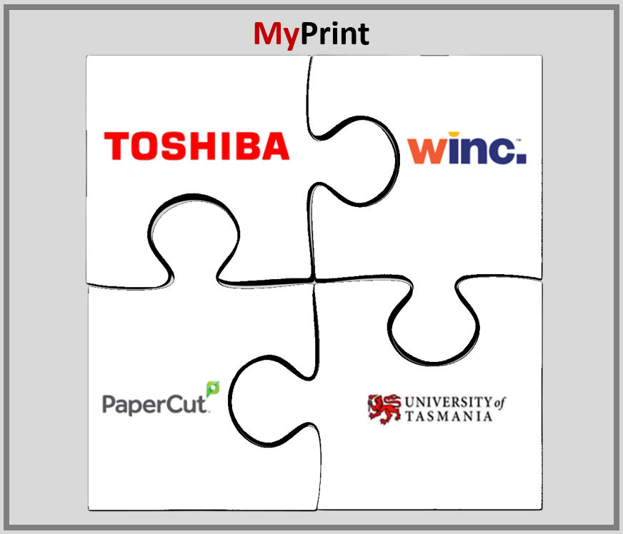 Diagram showing the four elements of the MyPrint solution (toshiba hardware, Winc as the service provider, Papercut as the software solution and the UTAS print and copy policy)