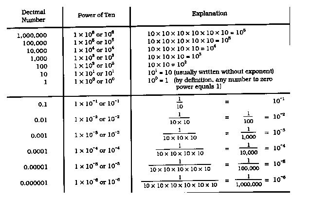 10s linearizing power law data 4 The hamel representation: a diagonalized poincaré form  the hamel representation: a diagonalized  the hamel representation: a diagonalized poincaré.