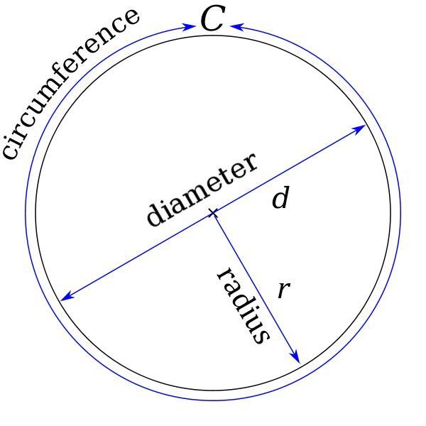 Module 3: Geometry - Mathematics Pathways | University of Tasmania
