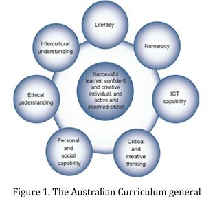 Australian Curriculum