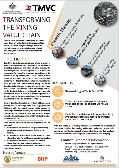 silicon mining value chain Data mining for supply chain management in complex networks to a group or class by calculating the value of a of data mining in supply chain.