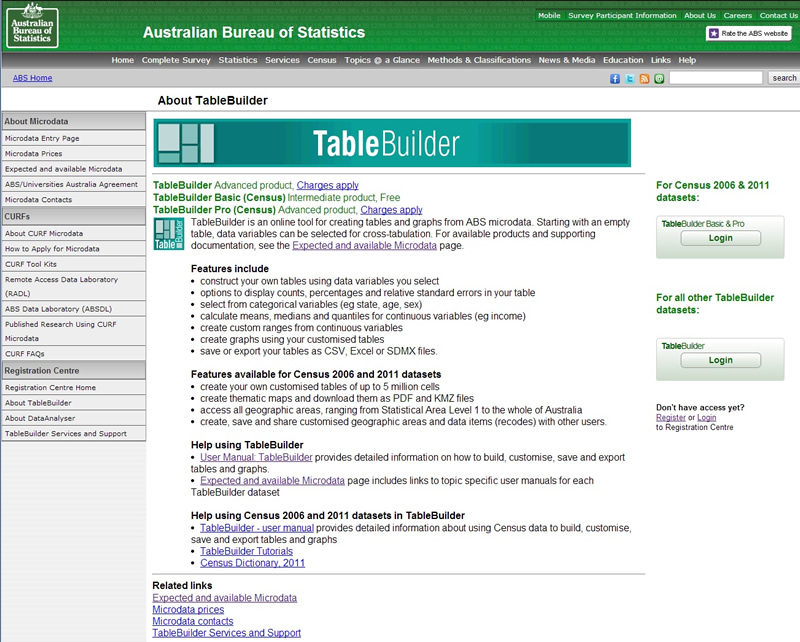 image of the TableBuilder page from the ABS website